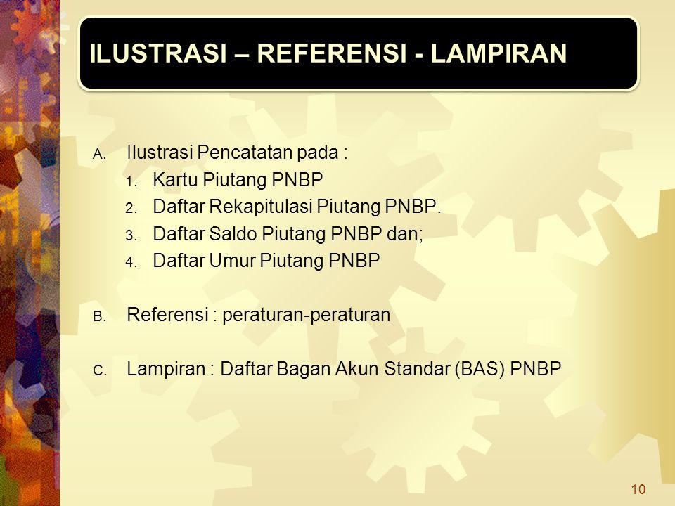 A. Ilustrasi Pencatatan pada : 1. Kartu Piutang PNBP 2. Daftar Rekapitulasi Piutang PNBP. 3. Daftar Saldo Piutang PNBP dan; 4. Daftar Umur Piutang PNB