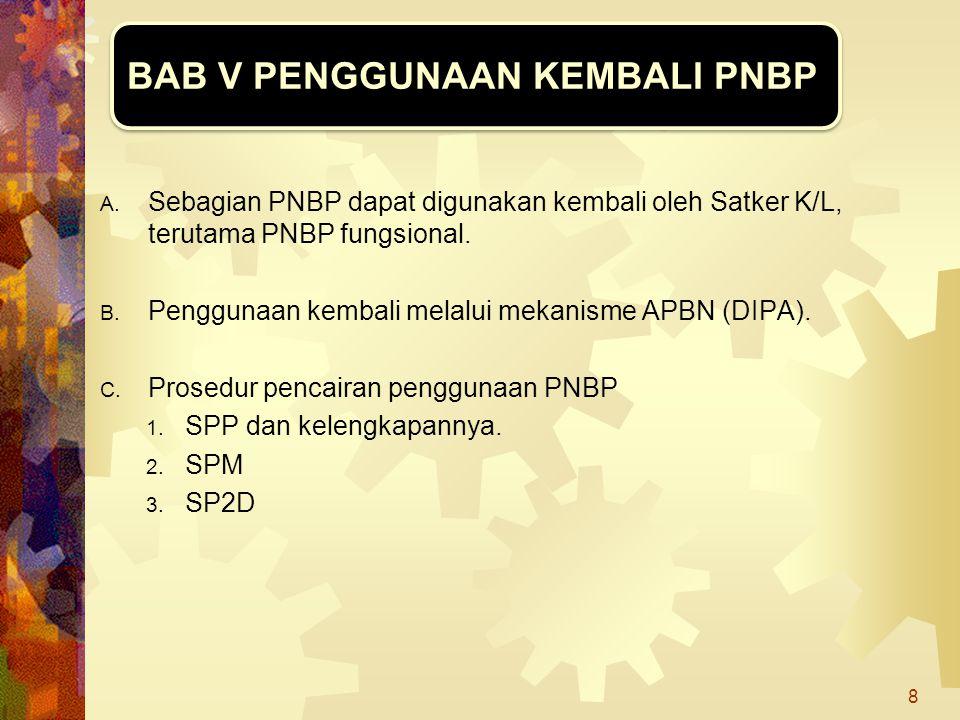 A. Sebagian PNBP dapat digunakan kembali oleh Satker K/L, terutama PNBP fungsional. B. Penggunaan kembali melalui mekanisme APBN (DIPA). C. Prosedur p
