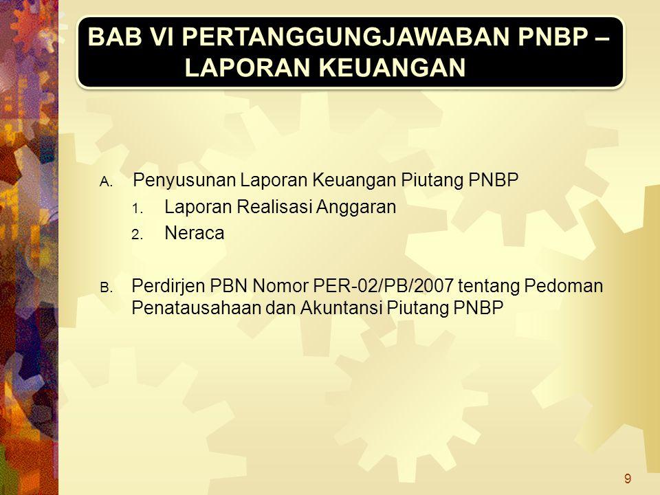A. Penyusunan Laporan Keuangan Piutang PNBP 1. Laporan Realisasi Anggaran 2. Neraca B. Perdirjen PBN Nomor PER-02/PB/2007 tentang Pedoman Penatausahaa