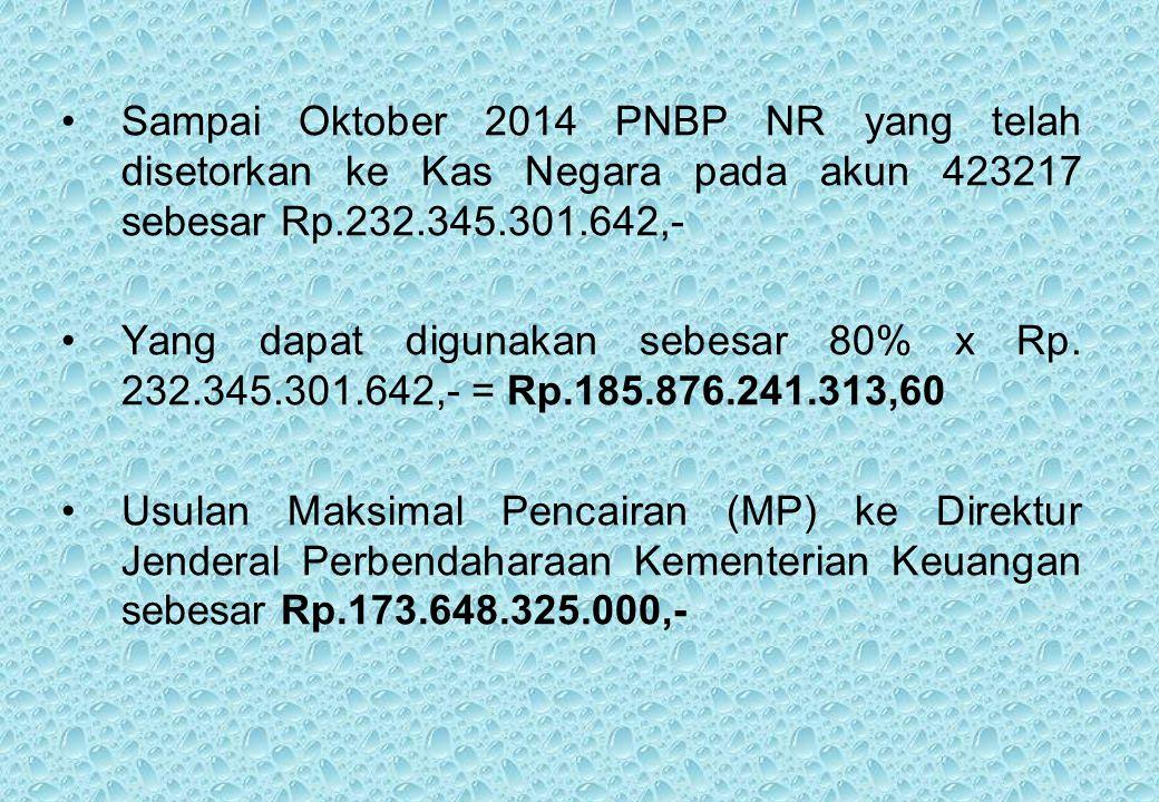 Sampai Oktober 2014 PNBP NR yang telah disetorkan ke Kas Negara pada akun 423217 sebesar Rp.232.345.301.642,- Yang dapat digunakan sebesar 80% x Rp.