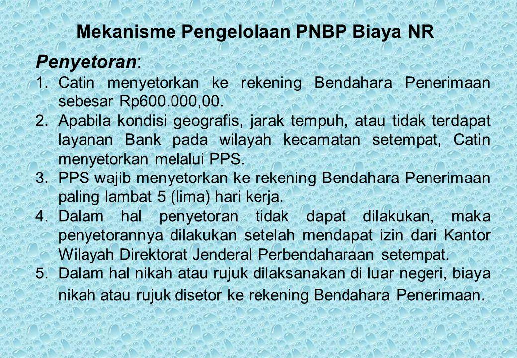 Mekanisme Pengelolaan PNBP Biaya NR Penyetoran: 1.Catin menyetorkan ke rekening Bendahara Penerimaan sebesar Rp600.000,00.