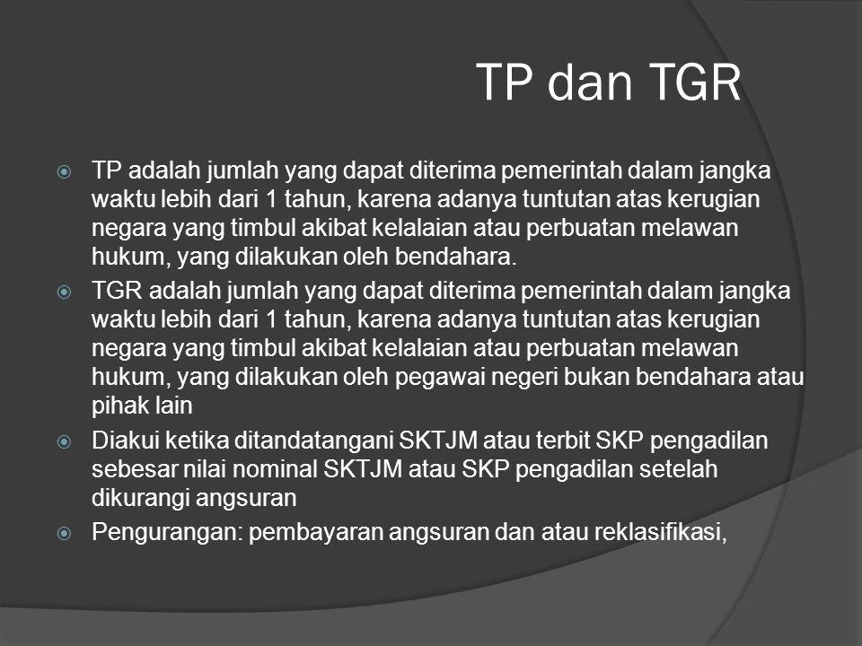 TP dan TGR  TP adalah jumlah yang dapat diterima pemerintah dalam jangka waktu lebih dari 1 tahun, karena adanya tuntutan atas kerugian negara yang t