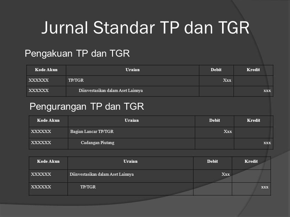 Jurnal Standar TP dan TGR Pengakuan TP dan TGR Pengurangan TP dan TGR Kode AkunUraianDebitKredit XXXXXXTP/TGRXxx XXXXXXDiinvestasikan dalam Aset Lainn