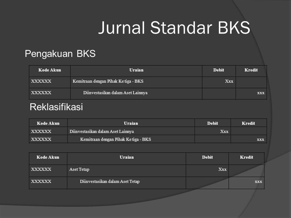 Jurnal Standar BKS Pengakuan BKS Reklasifikasi Kode AkunUraianDebitKredit XXXXXXKemitraan dengan Pihak Ke tiga - BKSXxx XXXXXXDiinvestasikan dalam Ase