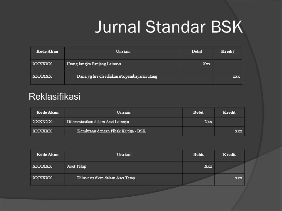 Jurnal Standar BSK Reklasifikasi Kode AkunUraianDebitKredit XXXXXXUtang Jangka Panjang LainnyaXxx XXXXXXDana yg hrs disediakan utk pembayaran utangxxx
