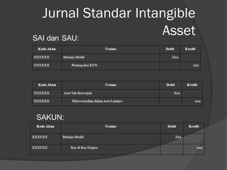 Jurnal Standar Intangible Asset Kode AkunUraianDebitKredit XXXXXXBelanja ModalXxx XXXXXXPiutang dari KUNxxx Kode AkunUraianDebitKredit XXXXXXAset Tak