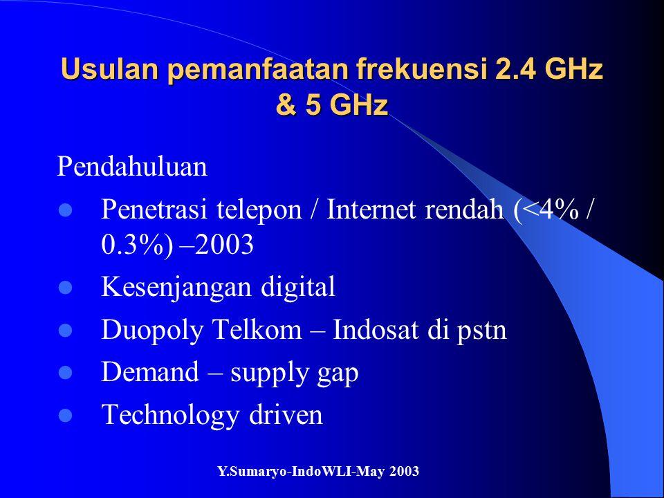 Y.Sumaryo-IndoWLI-May 2003 Usulan pemanfaatan frekuensi 2.4 GHz & 5 GHz Pendahuluan Penetrasi telepon / Internet rendah (<4% / 0.3%) –2003 Kesenjangan digital Duopoly Telkom – Indosat di pstn Demand – supply gap Technology driven