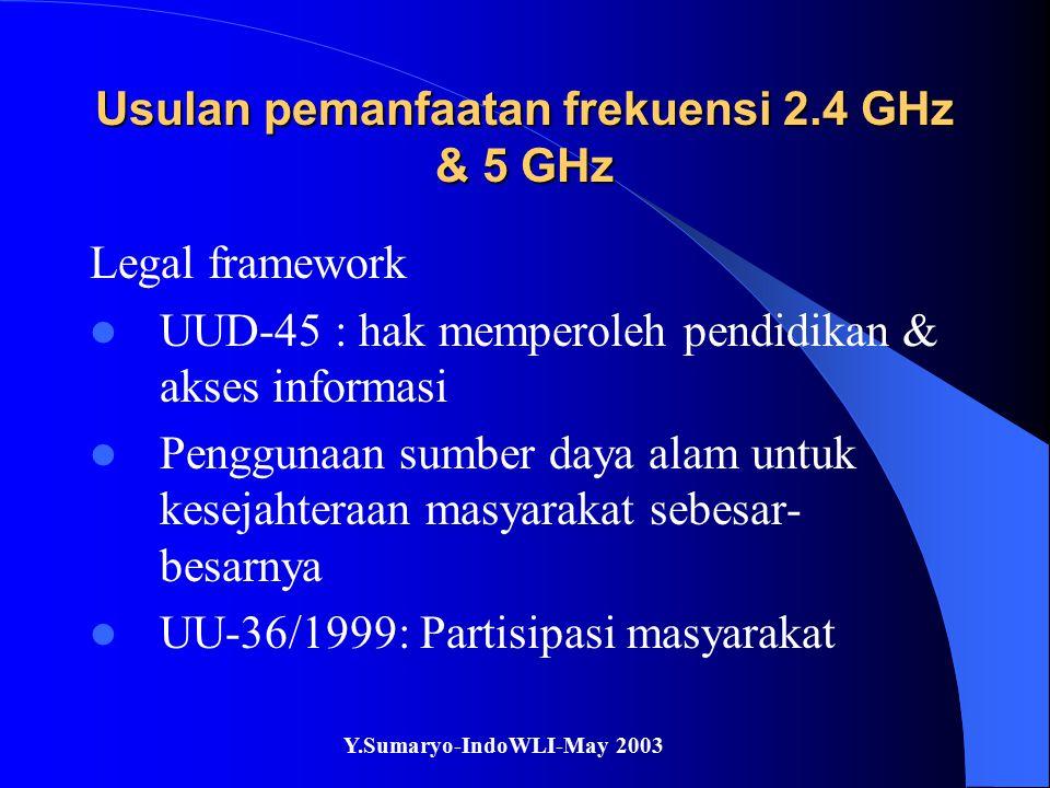 Y.Sumaryo-IndoWLI-May 2003 Usulan pemanfaatan frekuensi 2.4 GHz & 5 GHz Legal framework UUD-45 : hak memperoleh pendidikan & akses informasi Penggunaan sumber daya alam untuk kesejahteraan masyarakat sebesar- besarnya UU-36/1999: Partisipasi masyarakat