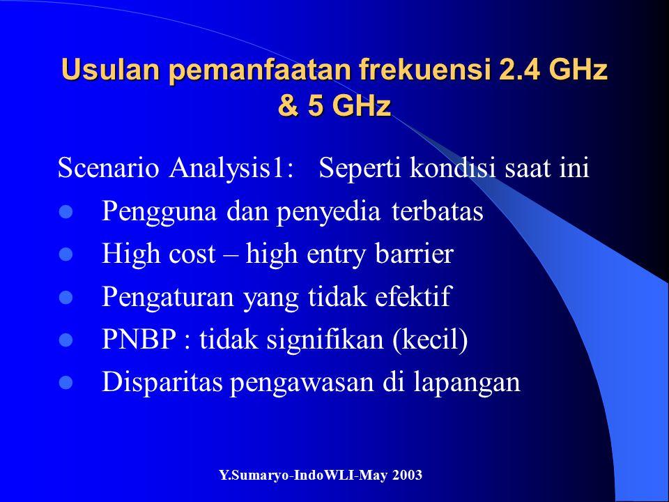 Y.Sumaryo-IndoWLI-May 2003 Usulan pemanfaatan frekuensi 2.4 GHz & 5 GHz Scenario Analysis1: Seperti kondisi saat ini Pengguna dan penyedia terbatas High cost – high entry barrier Pengaturan yang tidak efektif PNBP : tidak signifikan (kecil) Disparitas pengawasan di lapangan