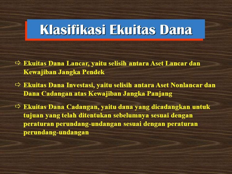 Klasifikasi Ekuitas Dana  Ekuitas Dana Lancar, yaitu selisih antara Aset Lancar dan Kewajiban Jangka Pendek  Ekuitas Dana Investasi, yaitu selisih a