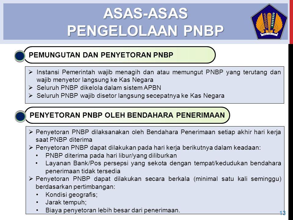  Sebagian dana dari suatu jenis PNBP dapat digunakan untuk kegiatan tertentu yang berkaitan dengan jenis PNBP tersebut oleh instansi yang bersangkutan  Kegiatan tertentu yang dapat menggunakan PNBP, yaitu penelitian dan pengembangan teknologi, pelayanan kesehatan, pendidikan dan pelatihan, penegakan hukum, pelayanan yang melibatkan kemampuan intelektual tertentu dan pelestarian sumber daya alam  Persetujuan atas penggunaan PNBP dimaksud ditetapkan dalam Keputusan Menteri Keuangan  Untuk satker BLU, maka pendapatan operasional BLU dapat digunakan langsung sesuai mekanisme APBN  PNBP yang dapat digunakan adalah PNBP yang bersifat fungsional.