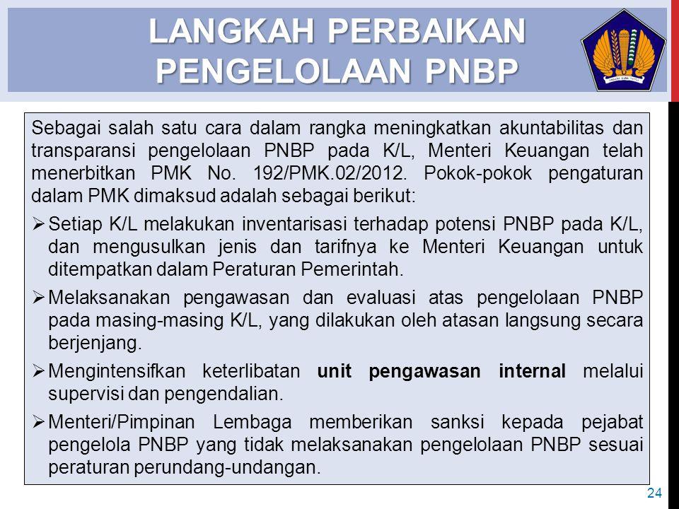 PP NO.48 TAHUN 2014 TTG PERUBAHAN ATAS PP NO.