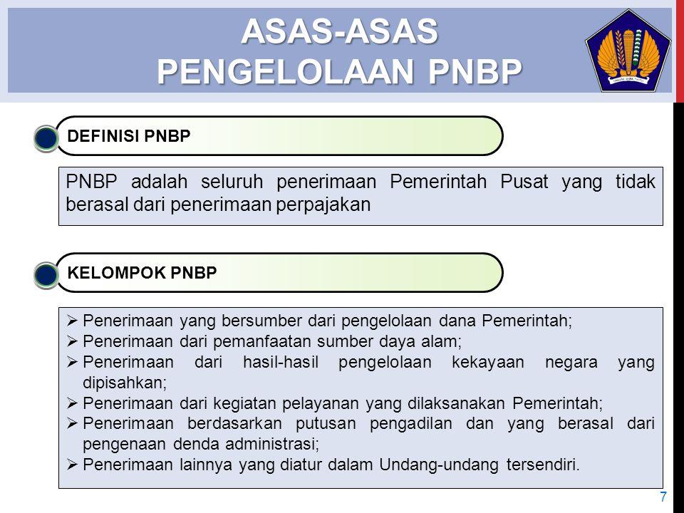 JENIS PNBP DASAR HUKUM UUPPPMK/KMK PNBP Fungsional UU No.