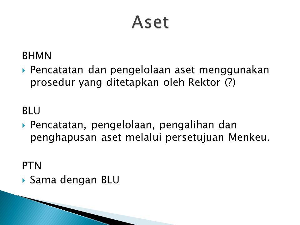 BHMN  Pencatatan dan pengelolaan aset menggunakan prosedur yang ditetapkan oleh Rektor (?) BLU  Pencatatan, pengelolaan, pengalihan dan penghapusan