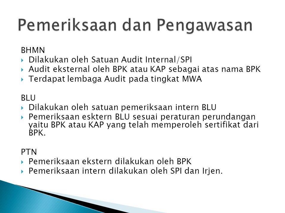 BHMN  Dilakukan oleh Satuan Audit Internal/SPI  Audit eksternal oleh BPK atau KAP sebagai atas nama BPK  Terdapat lembaga Audit pada tingkat MWA BL