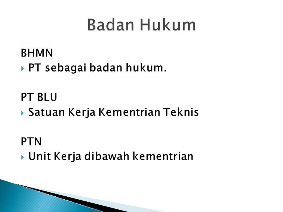 BHMN  PT sebagai badan hukum. PT BLU  Satuan Kerja Kementrian Teknis PTN  Unit Kerja dibawah kementrian
