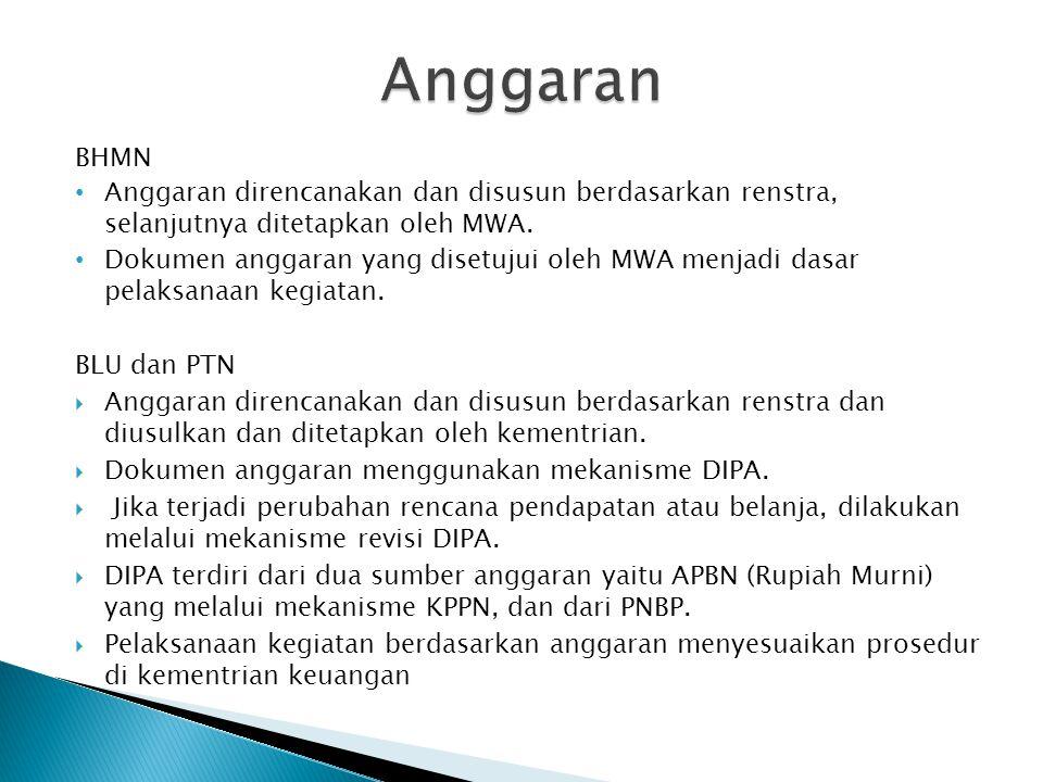 BHMN Anggaran direncanakan dan disusun berdasarkan renstra, selanjutnya ditetapkan oleh MWA. Dokumen anggaran yang disetujui oleh MWA menjadi dasar pe