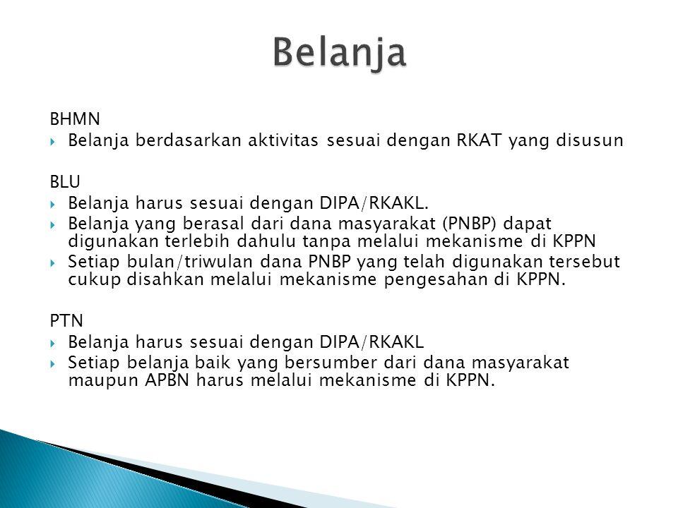 BHMN  Belanja berdasarkan aktivitas sesuai dengan RKAT yang disusun BLU  Belanja harus sesuai dengan DIPA/RKAKL.  Belanja yang berasal dari dana ma