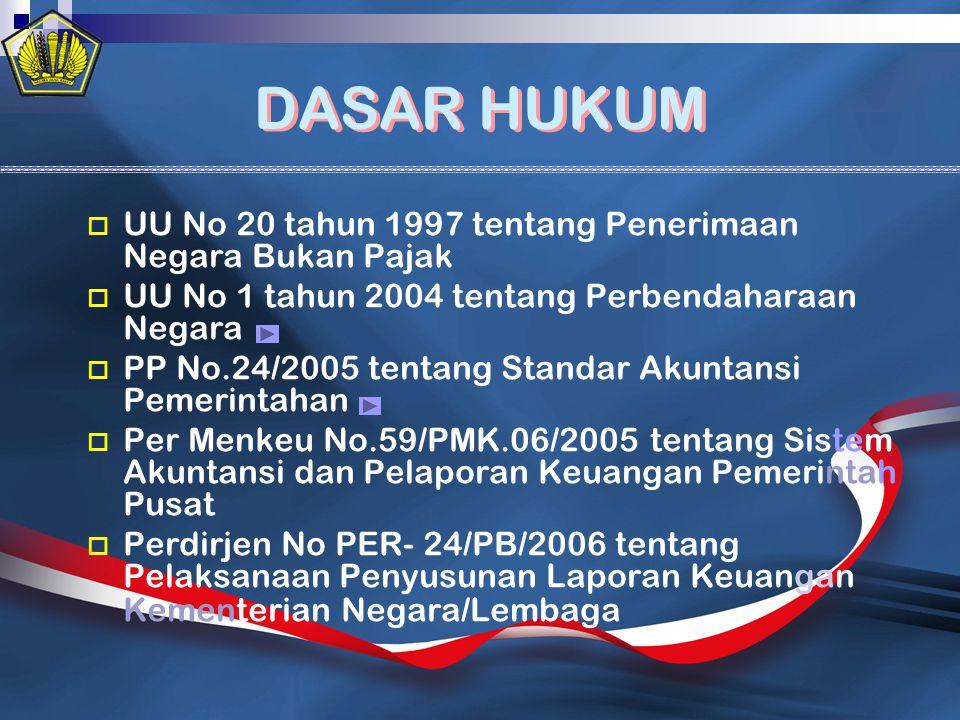 DASAR HUKUM DASAR HUKUM  UU No 20 tahun 1997 tentang Penerimaan Negara Bukan Pajak  UU No 1 tahun 2004 tentang Perbendaharaan Negara  PP No.24/2005