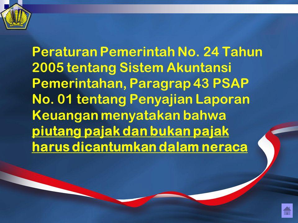 Peraturan Pemerintah No. 24 Tahun 2005 tentang Sistem Akuntansi Pemerintahan, Paragrap 43 PSAP No. 01 tentang Penyajian Laporan Keuangan menyatakan ba