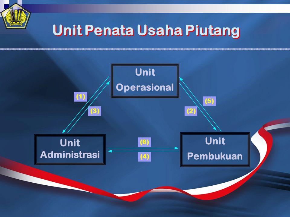 Unit Penata Usaha Piutang Unit Administrasi Unit Pembukuan Unit Operasional (4) (2) (1) (3) (5) (6) Unit Administrasi Unit Pembukuan Unit Operasional