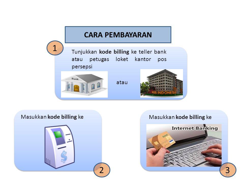 Alur Kerja Manajemen Billing PNBP CARA PEMBAYARAN Tunjukkan kode billing ke teller bank atau petugas loket kantor pos persepsi Masukkan kode billing k