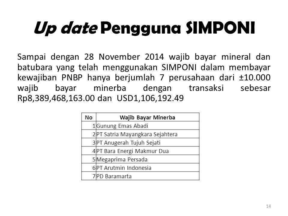 Up date Pengguna SIMPONI Sampai dengan 28 November 2014 wajib bayar mineral dan batubara yang telah menggunakan SIMPONI dalam membayar kewajiban PNBP