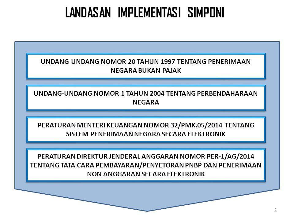 Sistem Informasi PNBP Online, atau SIMPONI, adalah sistem informasi yang dikelola oleh Ditjen Anggaran Kemenkeu, dalam rangka memfasilitasi pengelolaan PNBP, yang meliputi: sistem perencanaan PNBP, sistem billing, dan sistem pelaporan PNBP.