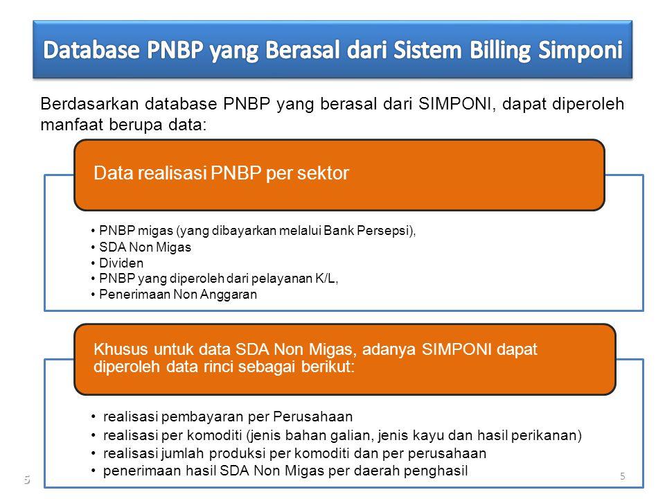 PNBP migas (yang dibayarkan melalui Bank Persepsi), SDA Non Migas Dividen PNBP yang diperoleh dari pelayanan K/L, Penerimaan Non Anggaran Data realisa