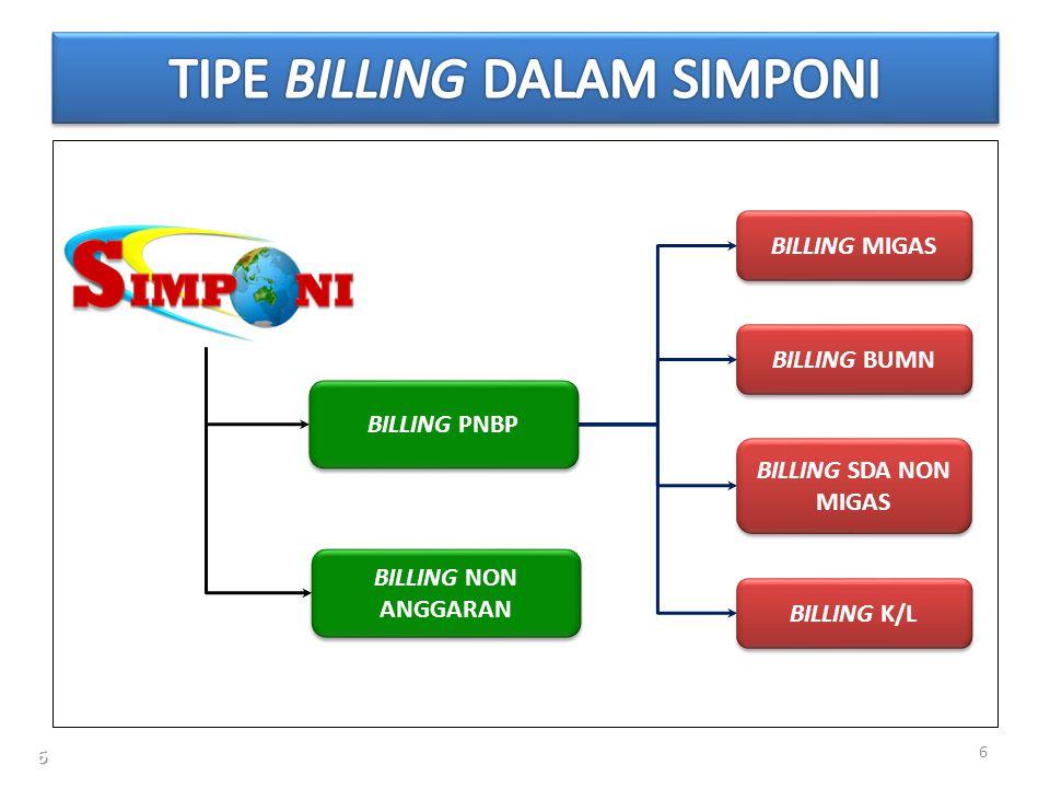 BILLING MIGAS BILLING BUMN BILLING SDA NON MIGAS BILLING K/L BILLING NON ANGGARAN BILLING PNBP 6 6