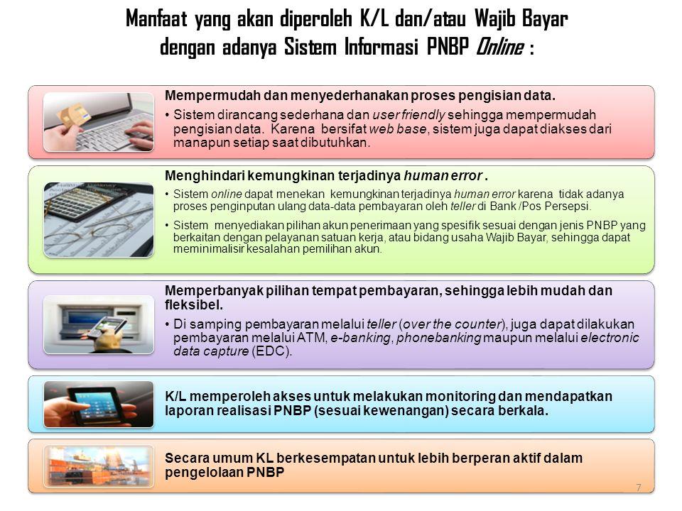 CARA PEMBAYARAN DAN PENYETORAN PNBP MENGGUNAKAN SISTEM BILLING PNBP PENDAFTARAN/REGISTRASI PEREKAMAN DATA PEMBAYARAN ATAU PENYETORAN PNBP PENERBITAN KODE BILLING WAJIB BAYAR WAJIB SETOR TELLER/OVER THE COUNTER ATM E-BANKING EDC/ELECTRONIC DATA CAPTURE BUKTI SETOR DENGAN NTB/NTP DAN NTPN BANK/POS PERSEPSI 8 www.simponi.kemenkeu.go.id 8