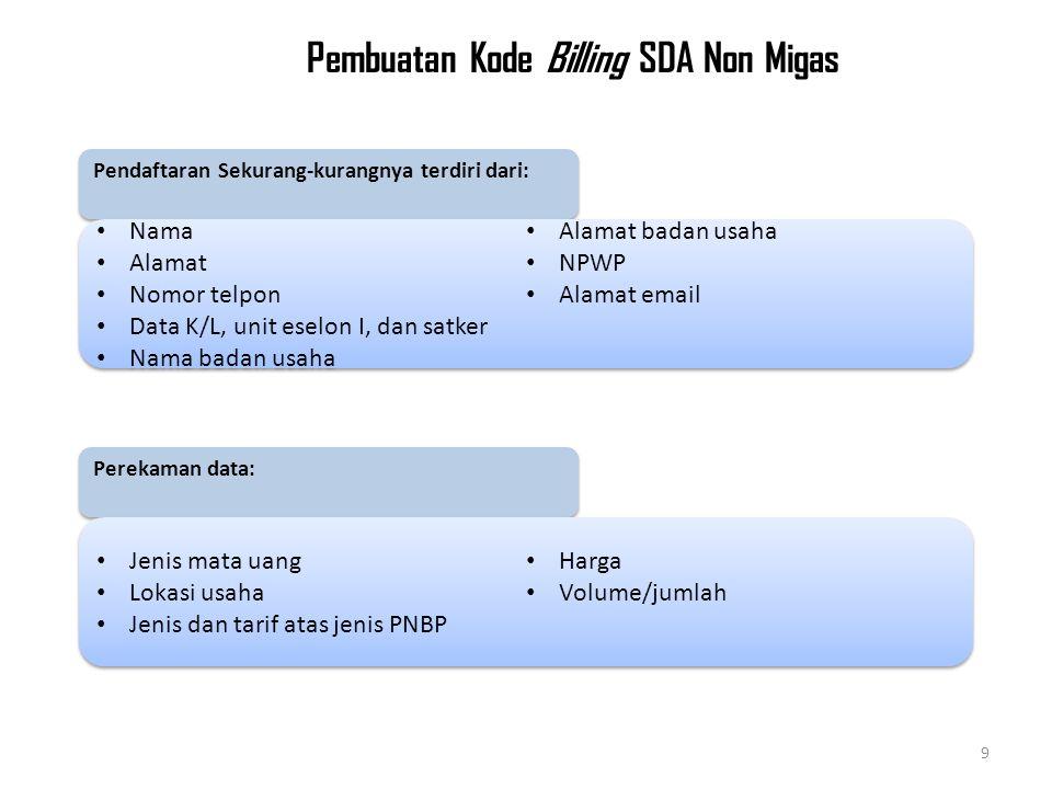 Alur Pembuatan Kode Billing SDA Non Migas Pendaftaran Sekurang-kurangnya terdiri dari: Pendaftaran Sekurang-kurangnya terdiri dari: Nama Alamat Nomor