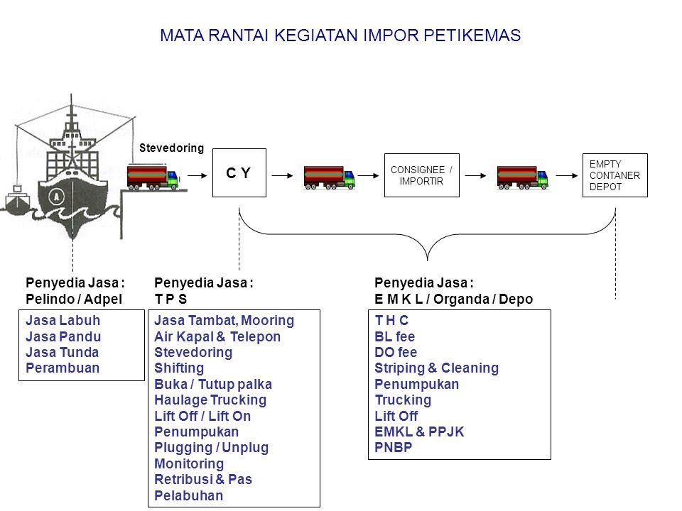 T H C BL fee DO fee Penumpukan & Stuffing, Perijinan Dangerous Cargo Trucking Lift On Jasa EMKL & PPJK PNBP EMPTY CONTANER DEPOT SHIPPER / EKSPORTIR C Y Stevedoring MATA RANTAI KEGIATAN EKSPOR PETIKEMAS Jasa Labuh Jasa Pandu Jasa Tunda Perambuan Penyedia Jasa : Pelindo&ADPEL Penyedia Jasa : T P S Penyedia Jasa : E M K L / Organda / Depo Jasa Tambat, Mooring Air Kapal & Telepon Stevedoring Shifting Buka / Tutup palka Haulage Trucking Lift Off / Lift On Penumpukan Plugging / Unplug Monitoring Retribusi & Pas Pelabuhan