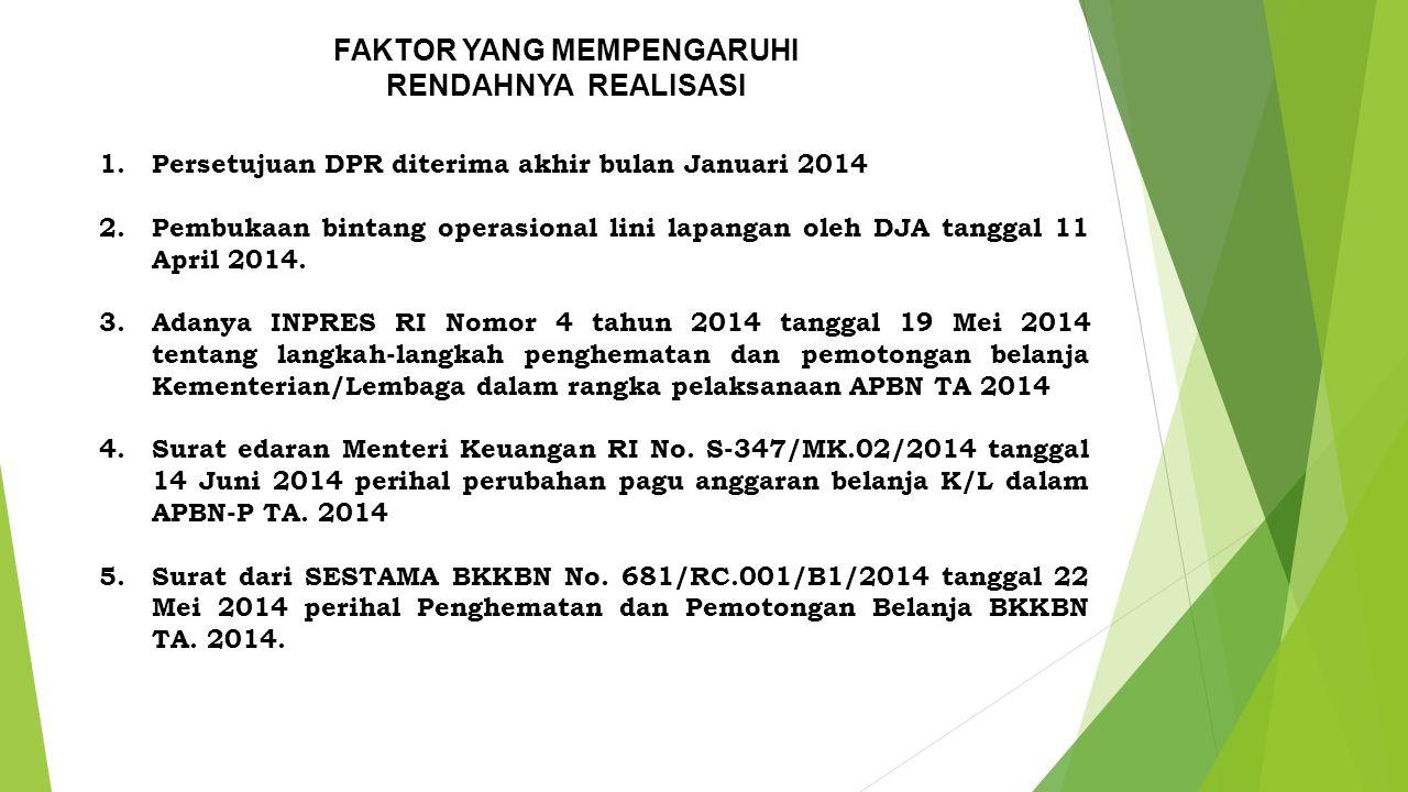 FAKTOR YANG MEMPENGARUHI RENDAHNYA REALISASI 1.Persetujuan DPR diterima akhir bulan Januari 2014 2.Pembukaan bintang operasional lini lapangan oleh DJA tanggal 11 April 2014.