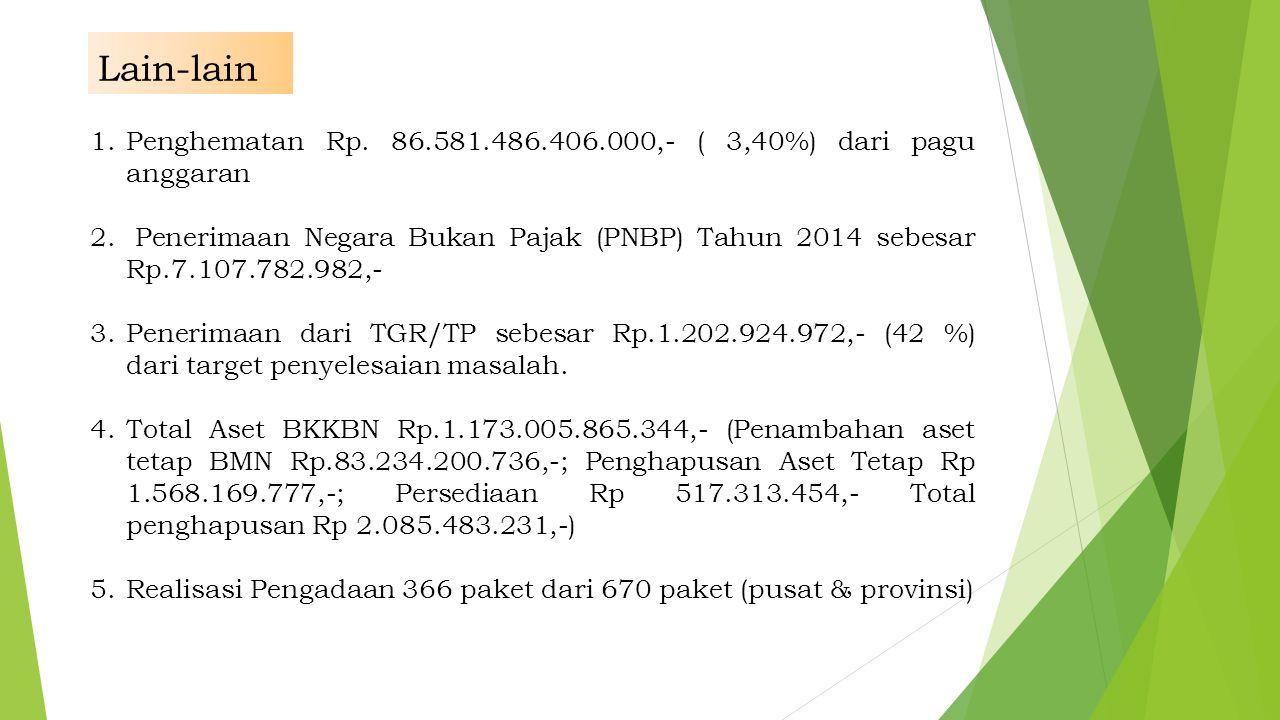 Lain-lain 1.Penghematan Rp. 86.581.486.406.000,- ( 3,40%) dari pagu anggaran 2. Penerimaan Negara Bukan Pajak (PNBP) Tahun 2014 sebesar Rp.7.107.782.9
