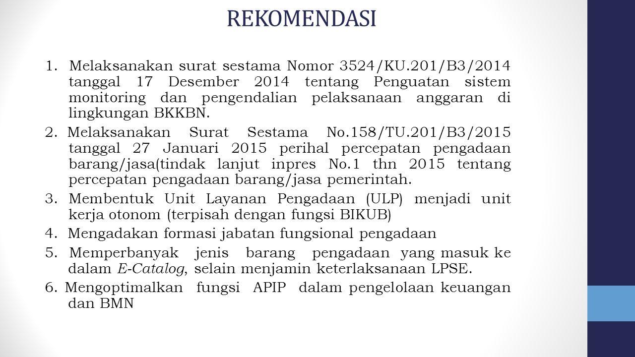 REKOMENDASI 1. Melaksanakan surat sestama Nomor 3524/KU.201/B3/2014 tanggal 17 Desember 2014 tentang Penguatan sistem monitoring dan pengendalian pela