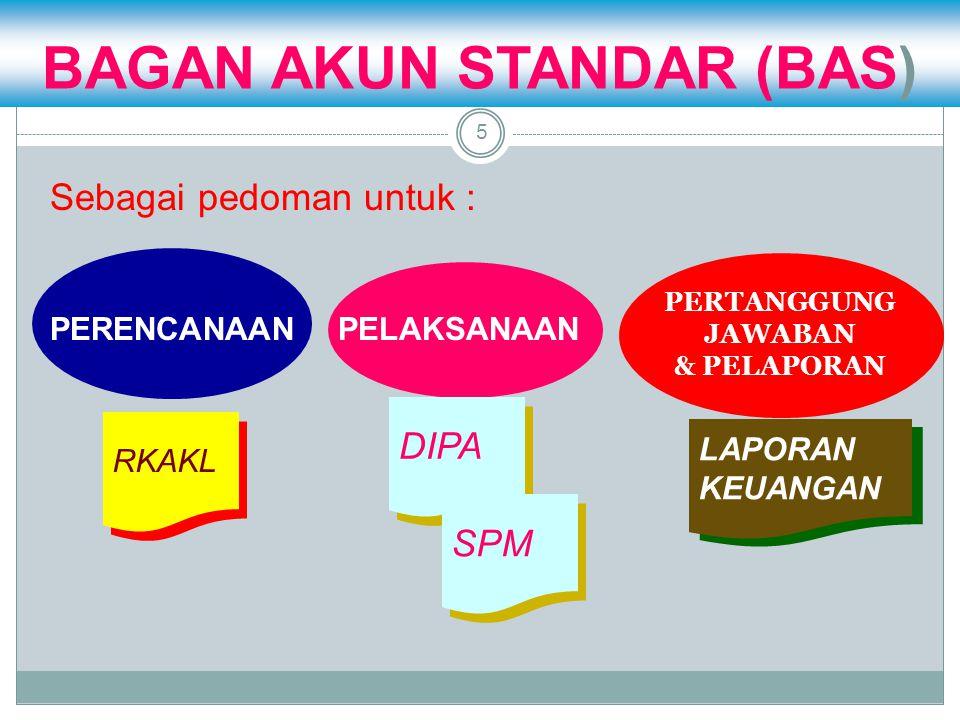 1.PENETAPAN PETUGAS SAK DAN SIMAK-BMN (OPERATOR, VERIFIKATOR & VALIDATOR) OLEH SEKRETARIAT JENDERAL ATAS NAMA MENDIKNAS; 2.SETIAP SATKER WAJIB MENYEDIAKAN DANA OPERASIONAL PENYUSUNAN LAPORAN KEUANGAN MELIPUTI: a.BIAYA PENGADAAN SARANA PENUNJANG ANTARA LAIN KOMPUTER DAN SERVER; b.BIAYA UNTUK OPERASIONAL PENYUSUNAN LK c.HONORARIUM BULANAN UNTUK PETUGAS SAI; 3.TANGGUNGJAWAB INFRASTRUKTUR JARDIKNAS OLEH PUSTEKKOM; 4.TANGGUNGJAWAB PENYEDIAAN SARANA KOMPUTER DAN SERVER OLEH MASING-MASING UNIT AKUNTANSI 5.WAKTU PENYAMPAIAN LAPORAN SECARA BERJENJANG OLEH MASING-MASING UNIT AKUNTANSI; 6.SISTEM PENCATATAN MENGACU PADA POS; 7.SANKSI DIKENAKAN KEPADA : a.