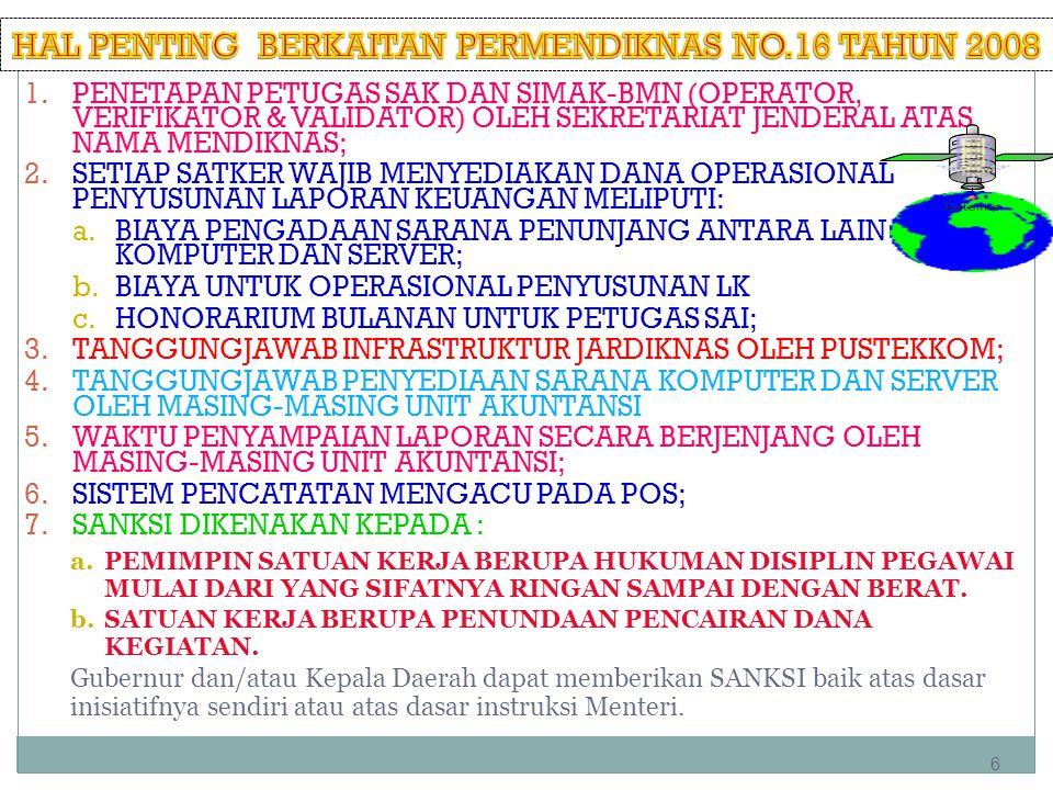 PENCATATAN & PENANGGUNGJAWAB UNIT AKUNTANSI (PASAL 2) AYAT (2) SETIAP UNIT AKUNTANSI DI LINGKUNGAN DEPARTEMEN BERTANGGUNG JAWAB ATAS PENCATATAN AKUNTANSI DAN PELAPORAN KEUANGAN (AYAT 4) PENANGGUNG JAWAB PENCATATAN AKUNTANSI DAN PELAPORAN KEUANGAN DITENTUKAN SECARA BERJENJANG YAITU : a.