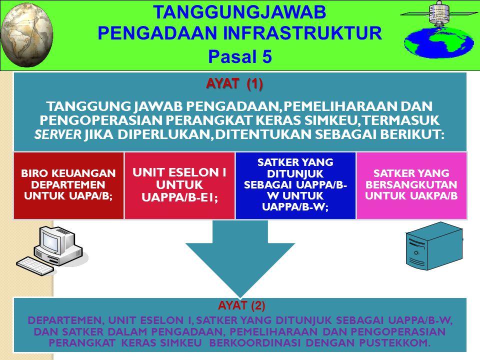 Akses SIM Keuangan (1) Aplikasi SIM Keuangan dapat digunakan dengan: 1.