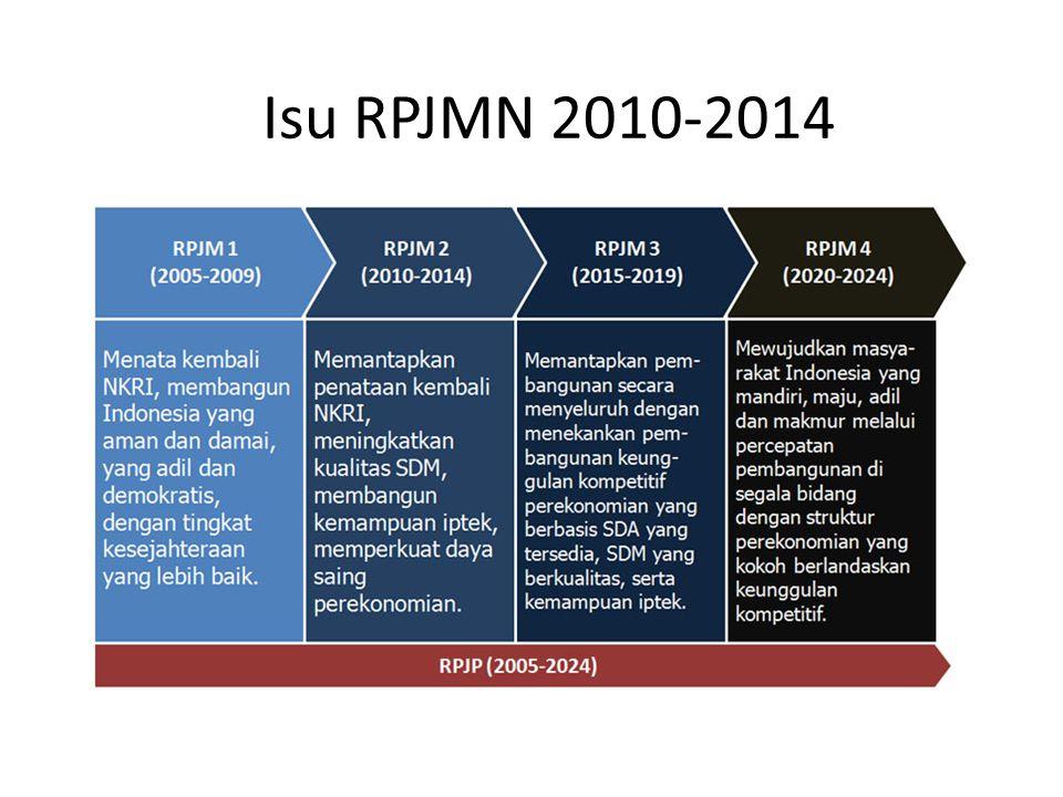 RPJMN 2010-2014 Isu RPJMN 2010-2014