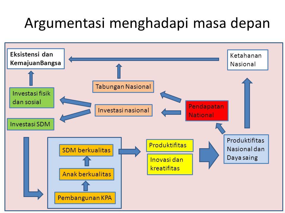 Situasi dan kondisi anak Indonesia Situasi: Kesehatan Anak Pendidikan Anak Perlindungan Anak yang masih harus ditingkatkan Munculnya tantangan baru Pendekatan yang parsial dan tersebar di bidang-bidang pembangunan Hak anak belum terintegrasi dalam kebijakan dan program pembangunan Komitmen belum kuat di tingkat pelaksanaan kebijakan Perubahan situasi kelembagaan di daerah dengan adanya pelaksanaan PP 38 dan PP 41 Situasi: Kesehatan Anak Pendidikan Anak Perlindungan Anak yang masih harus ditingkatkan Munculnya tantangan baru Pendekatan yang parsial dan tersebar di bidang-bidang pembangunan Hak anak belum terintegrasi dalam kebijakan dan program pembangunan Komitmen belum kuat di tingkat pelaksanaan kebijakan Perubahan situasi kelembagaan di daerah dengan adanya pelaksanaan PP 38 dan PP 41