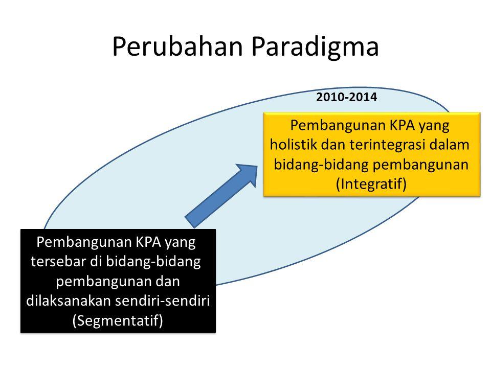 Perubahan Paradigma Pembangunan KPA yang tersebar di bidang-bidang pembangunan dan dilaksanakan sendiri-sendiri (Segmentatif) Pembangunan KPA yang ter