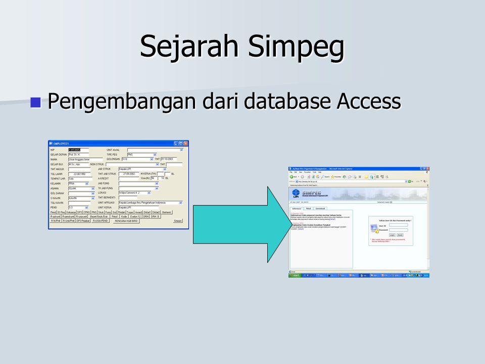 Sejarah Simpeg Pengembangan dari database Access Pengembangan dari database Access