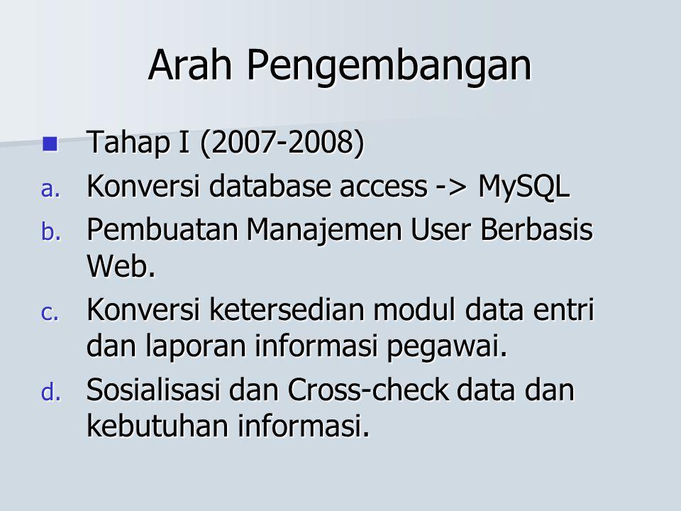 Arah Pengembangan Tahap I (2007-2008) Tahap I (2007-2008) a. Konversi database access -> MySQL b. Pembuatan Manajemen User Berbasis Web. c. Konversi k