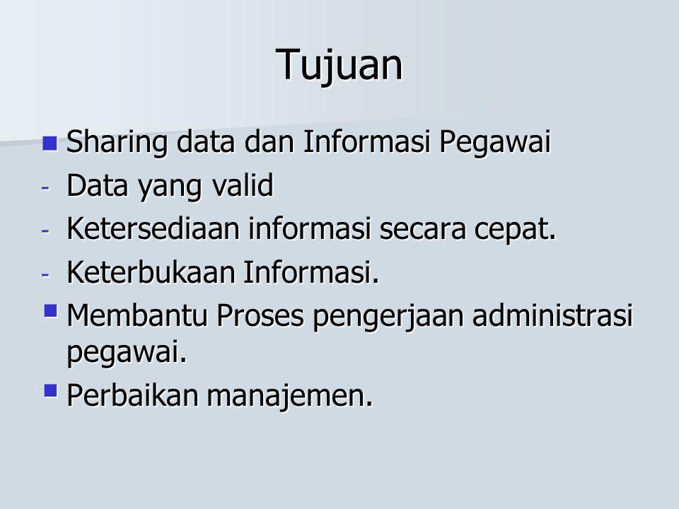 Tujuan Sharing data dan Informasi Pegawai Sharing data dan Informasi Pegawai - Data yang valid - Ketersediaan informasi secara cepat. - Keterbukaan In