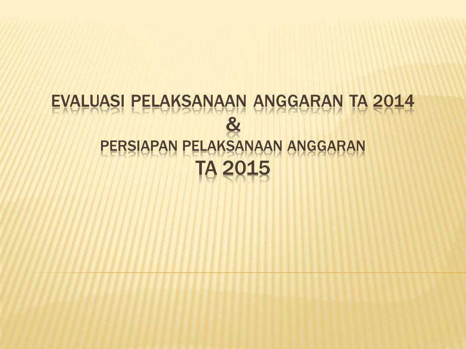 *Dlm Ribuan Rp A.REALISASI ANGGARAN BKKBN (PUSAT & PROVINSI) Realisasi SPM sebesar Rp.1,047,802,492,- atau 41,53% dari Pagu Anggaran sebesar Rp.