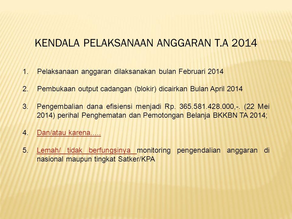 KENDALA PELAKSANAAN ANGGARAN T.A 2014 1.Pelaksanaan anggaran dilaksanakan bulan Februari 2014 2.Pembukaan output cadangan (blokir) dicairkan Bulan Apr
