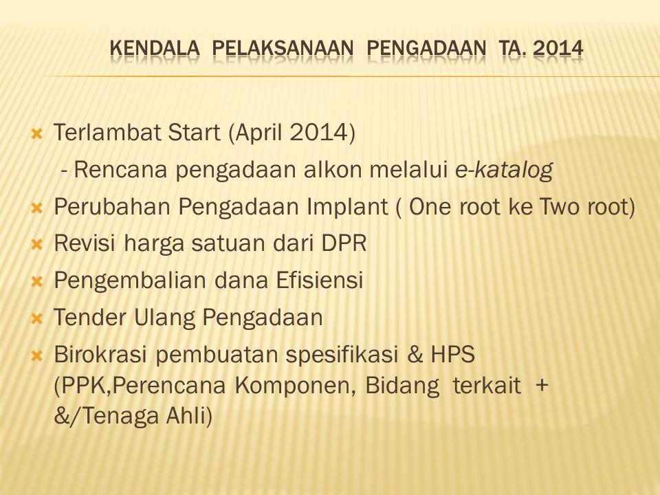  Terlambat Start (April 2014) - Rencana pengadaan alkon melalui e-katalog  Perubahan Pengadaan Implant ( One root ke Two root)  Revisi harga satuan