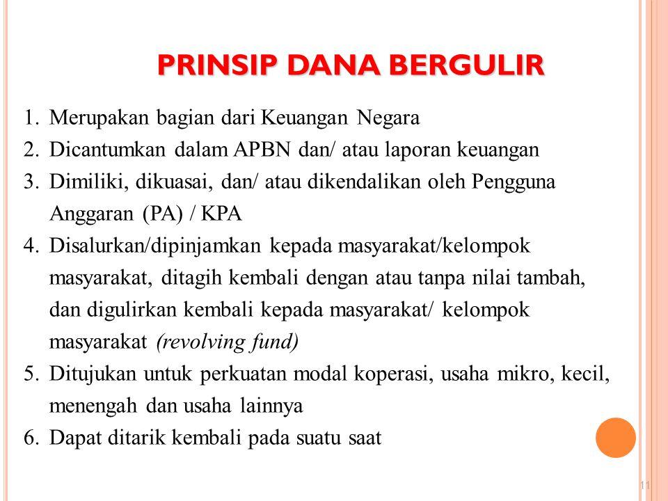 PRINSIP DANA BERGULIR 11 1.Merupakan bagian dari Keuangan Negara 2.Dicantumkan dalam APBN dan/ atau laporan keuangan 3.Dimiliki, dikuasai, dan/ atau d