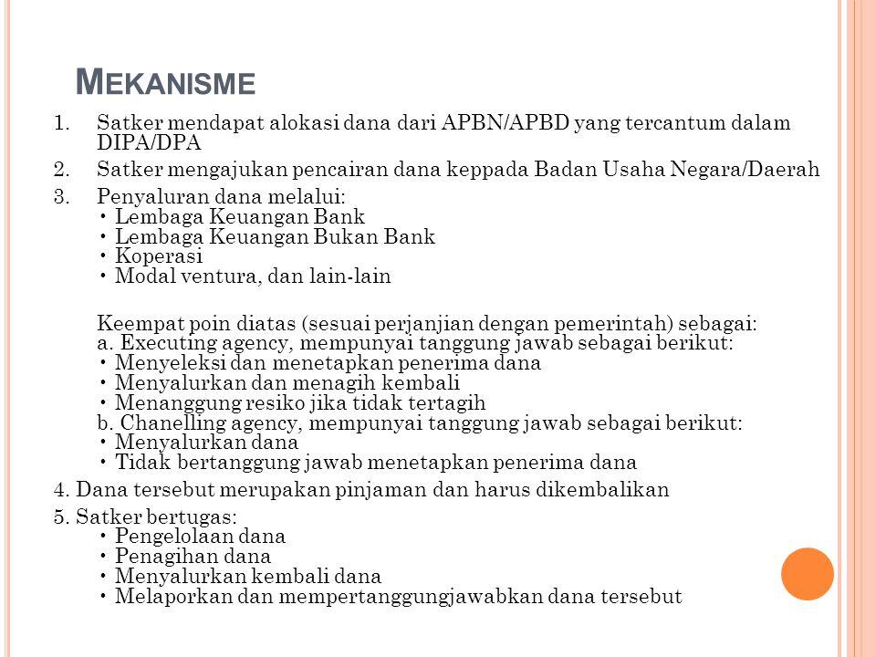 M EKANISME 1. Satker mendapat alokasi dana dari APBN/APBD yang tercantum dalam DIPA/DPA 2.Satker mengajukan pencairan dana keppada Badan Usaha Negara/